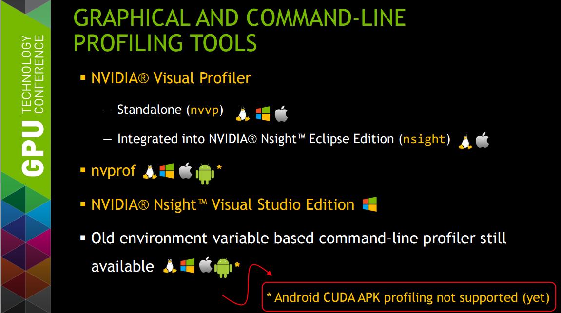 Profiling CUDA on Tegra K1 (Shield Tablet) | Coding Adventures